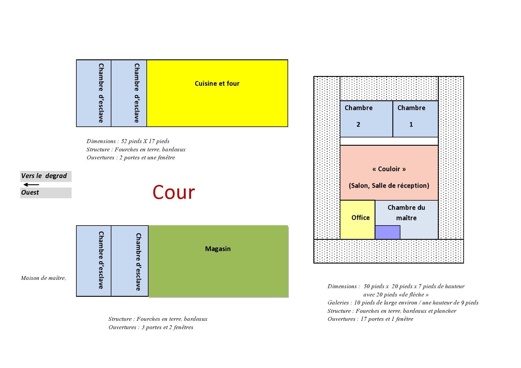 Habitation Beauséjour